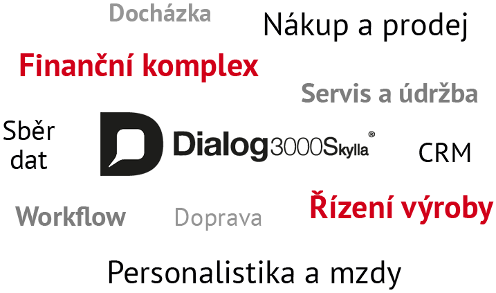 dialog_moduly