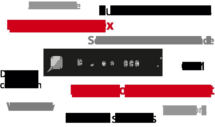 dialog_moduly_en